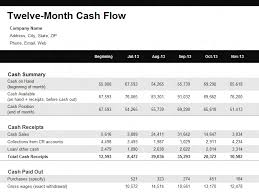 12 Month Profit And Loss Projection Excel Template 12 Month Flow Statement Office Templates