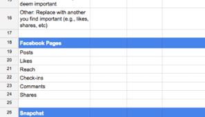 Social Media Analytics Spreadsheet by Social Media Analytics Assignment For The Communication Research Class
