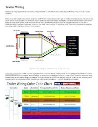 cargo trailer wiring diagram and cargo craft trailer wiring diagram