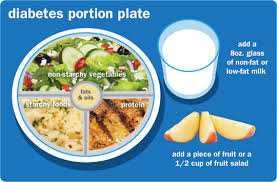 lunch for a diabetic diabetic meal planning