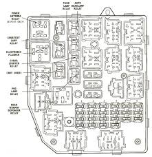 95 jeep fuse box engine bay schematic showing major electrical