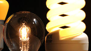 Wohnzimmer Beleuchtung Wieviel Lumen Led Oder Halogen Beleuchtung Richtig Wählen Welt