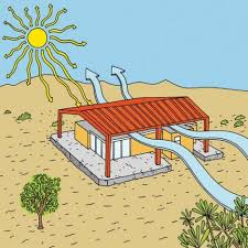 Think Of Ways To Incorporate This Into An Underground Home Is - Eco home designs