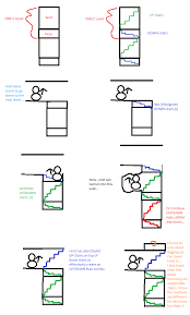 Go Down Stairs by Stairs Are A Difficult Concept This May Help The Newbies