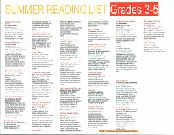 Designer K Hen Portsmouth Public Schools Summer Reading Lists 2017 Portsmouth