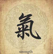 25 trending strength tattoo symbol ideas on pinterest strength