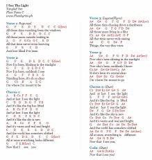 wedding dress chords piano 86 best piano images on piano ukulele