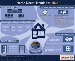 home decor trends for 2014 infographic visual ly