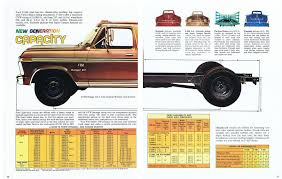Vintage Ford Truck Advertisements - ford patents new electric slid ing pickup bed the truth about cars