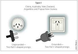 world electricity guide faqs u0026 terms rei expert advice