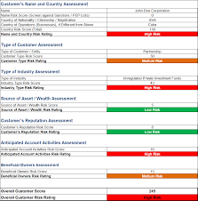 aml risk assessment template and sample rating matrix u2013 advisoryhq