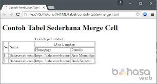 tutorial membuat web html sederhana membuat tabel di html panduan html dasar