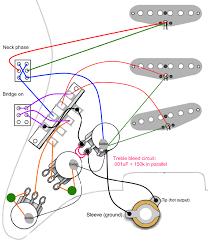 wiring diagram custom guitar fender wiring diagrams designs