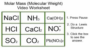 molar mass worksheet video practice with answers youtube