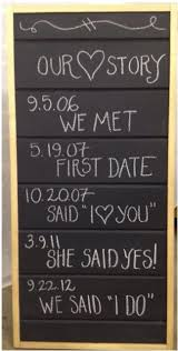 diy wedding signs 10 most diy wedding signs from weddingmix wedding