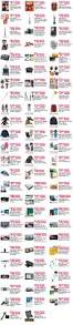 100 kitchen collection outlet coupons grey kitchen dining