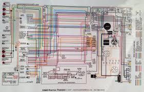 68 firebird wiring diagram 68 wiring diagrams instruction