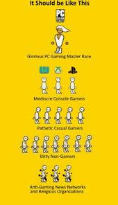 Pc Master Race Meme - el pc gaming nº3 pc master race por unos 1000 euros es posible