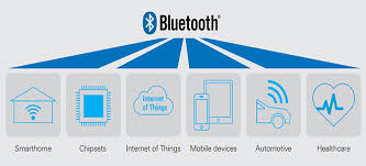 bluetooth le devices u2013 complete rf characterization application