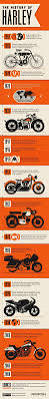 102 best motorcycles images on pinterest harley davidson