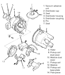 repair guides electronic ignition component replacement