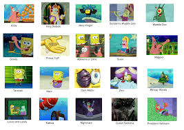 kirby characters spongebob comparison charts know your meme