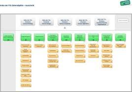 itil glossary it process wiki