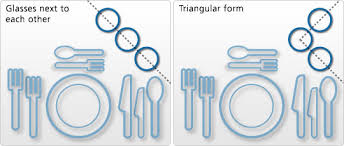 How To Set A Table Place The Glasses Correctly On The Table This Is How You Can Set