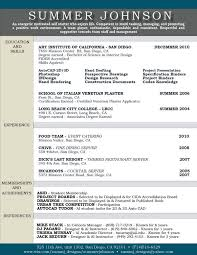 Interior Designer Resume Interior Designer Salary And Resume Samples Creative Home Designer