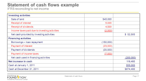 objectives of cash flow statement ias 7 statement of cash flows ppt video online download statement of cash flows example ifrs reconciling to net income
