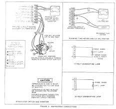generator to rv wiring diagram onan 5000 generator wiring diagram