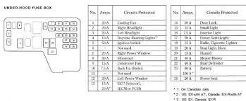 accord fuse box diagram honda wiring diagrams for diy car repairs