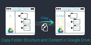 Should I Put My Resume In A Folder Can I Duplicate A Folder In Google Drive Web Applications Stack