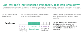 describe your personality for a job interview free personality assessment test u0026 sample questions jobtestprep