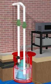 Basement Pump Up System by Water Powered Backup Sump Pumps Vs Battery Backup Sump Pumps