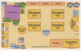 Classroom Layout For Elementary | elementary classroom design layout ed 200 instructional technology