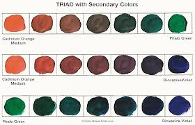 triad color scheme the magic of using three colors color theory