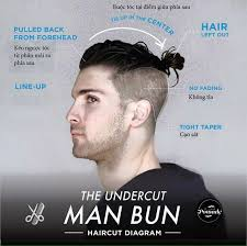modern trending men u0027s cuts and diagrams to ensure most any barber
