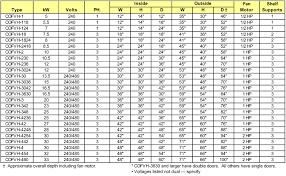 Standard Height Of Interior Door Standard Door Size Interior Home Decor 2018