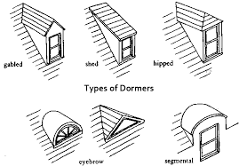 House Dormer 5 Types Of Dormers The Craftsman Blog