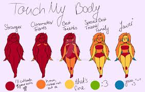 Body Meme - touch my body meme by jessy2015 on deviantart