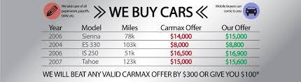 used lexus carmax used car dealership rio linda ca outlet 4 cars