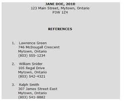 Reference In A Resume Parts Of A Resume What You Need To Know