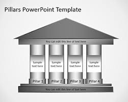 design template in powerpoint definition 4 column pillars powerpoint template