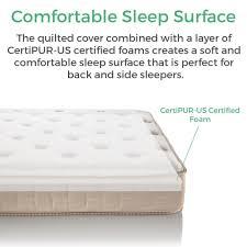 englander mattress reviews of 5 best englander mattresses sleep