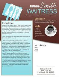 Waitress Sample Resume by Resumes Objectives Resume Objective Plush Design Resume Objective