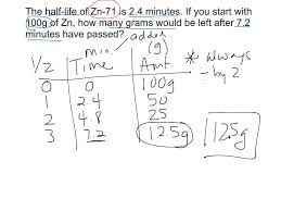 half life calculations youtube