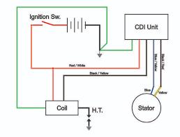 250 chinese atv cdi wiring diagram 300 buyang atv wiring diagram
