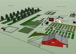 layout land big farm layout lay land pinterest farms architecture plans 17272