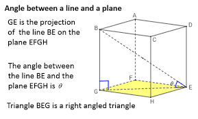 3d trigonometry solutions examples videos worksheets games